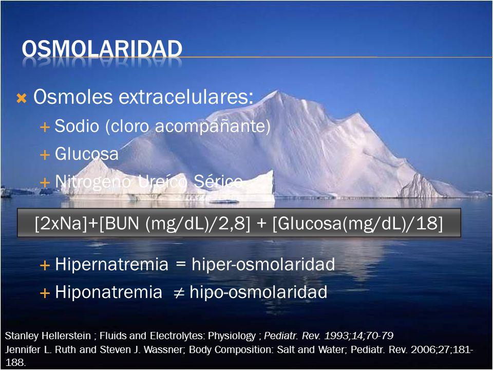 [2xNa]+[BUN (mg/dL)/2,8] + [Glucosa(mg/dL)/18]